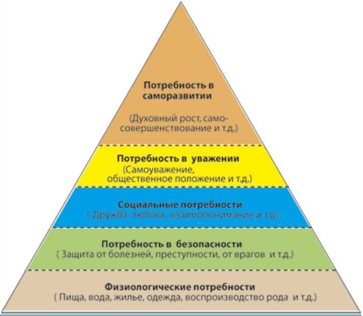 share.setitagila.ru/images/23876piramida-mhsbo.jpg