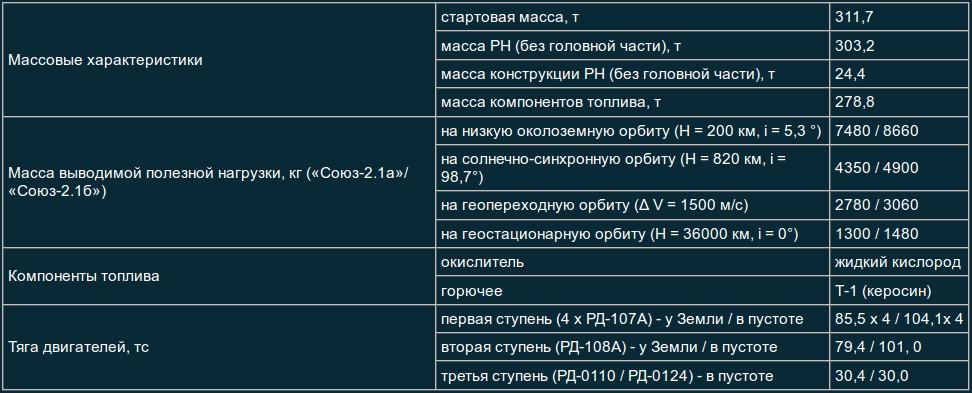 share.setitagila.ru/images/333886%D0%92%D1%8B%D0%B4%D0%B5%D0%BB%D0%B5%D0%BD%D0%B8%D0%B5_001.jpg