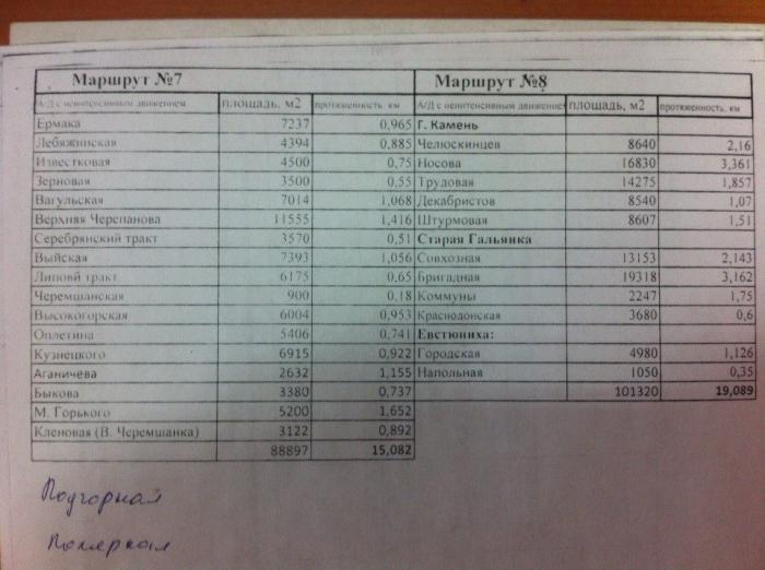 share.setitagila.ru/images/439494%D1%842.jpg