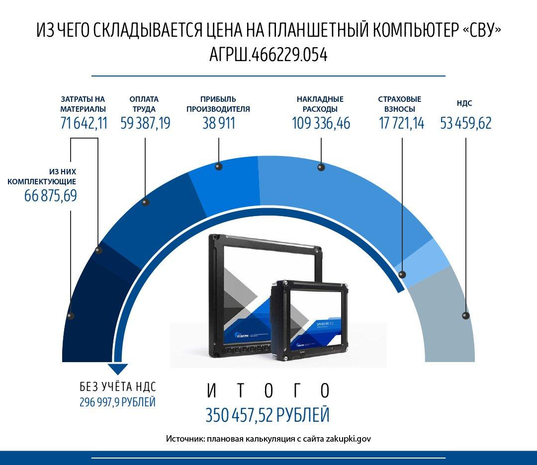 share.setitagila.ru/images/779052%D1%841.jpg
