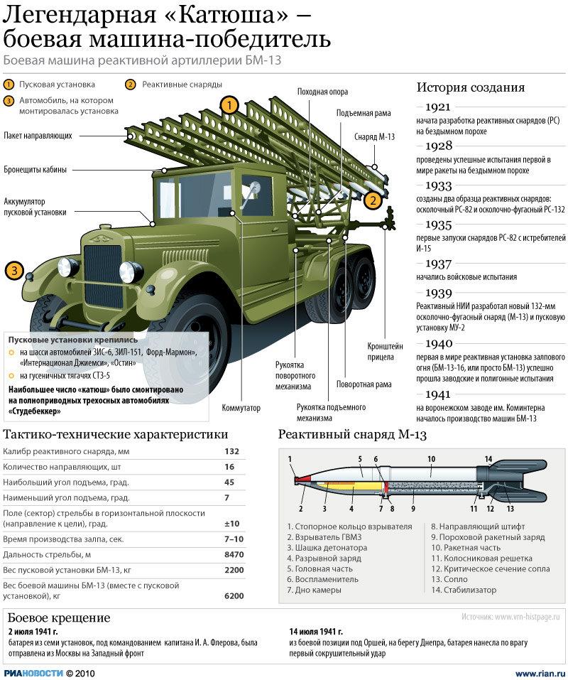 share.setitagila.ru/images/90535f1.jpg